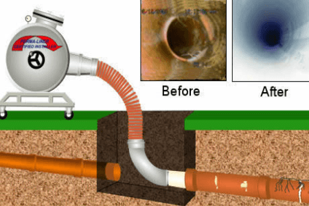Apollo PLumbing Sewer Rooter Service